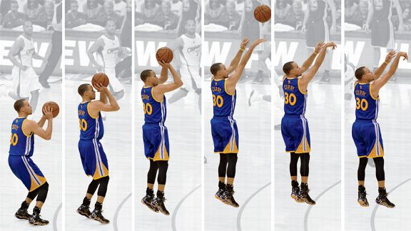 Basketball Why You Need to Become a Great Shooter