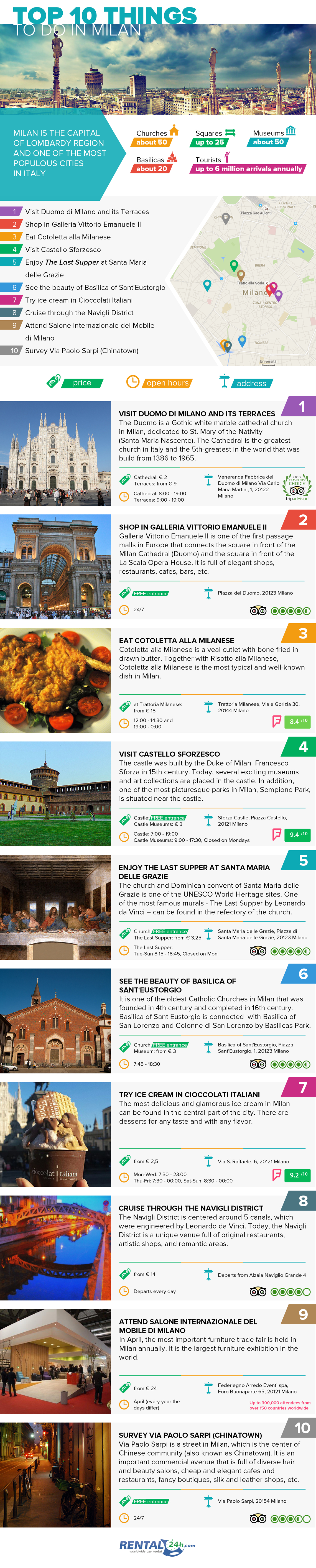 Places To See In Milan [Infographics]